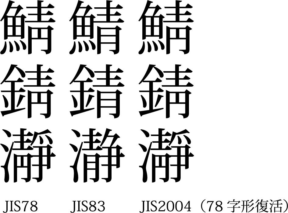 鯖錆 字形 Unicode