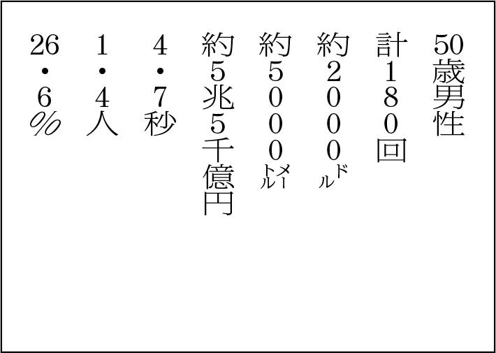 縦組み欧字数字1